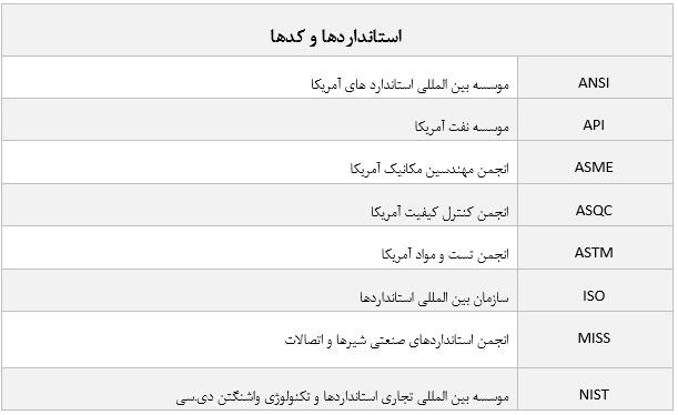 جدول استانداردها